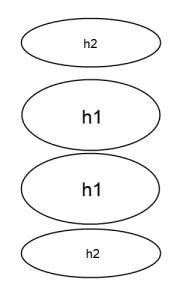 Заголовок html - неправильная структура