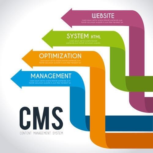 Что учесть в CMS (CMF) при разработке сайта. Советы SEO-оптимизатора